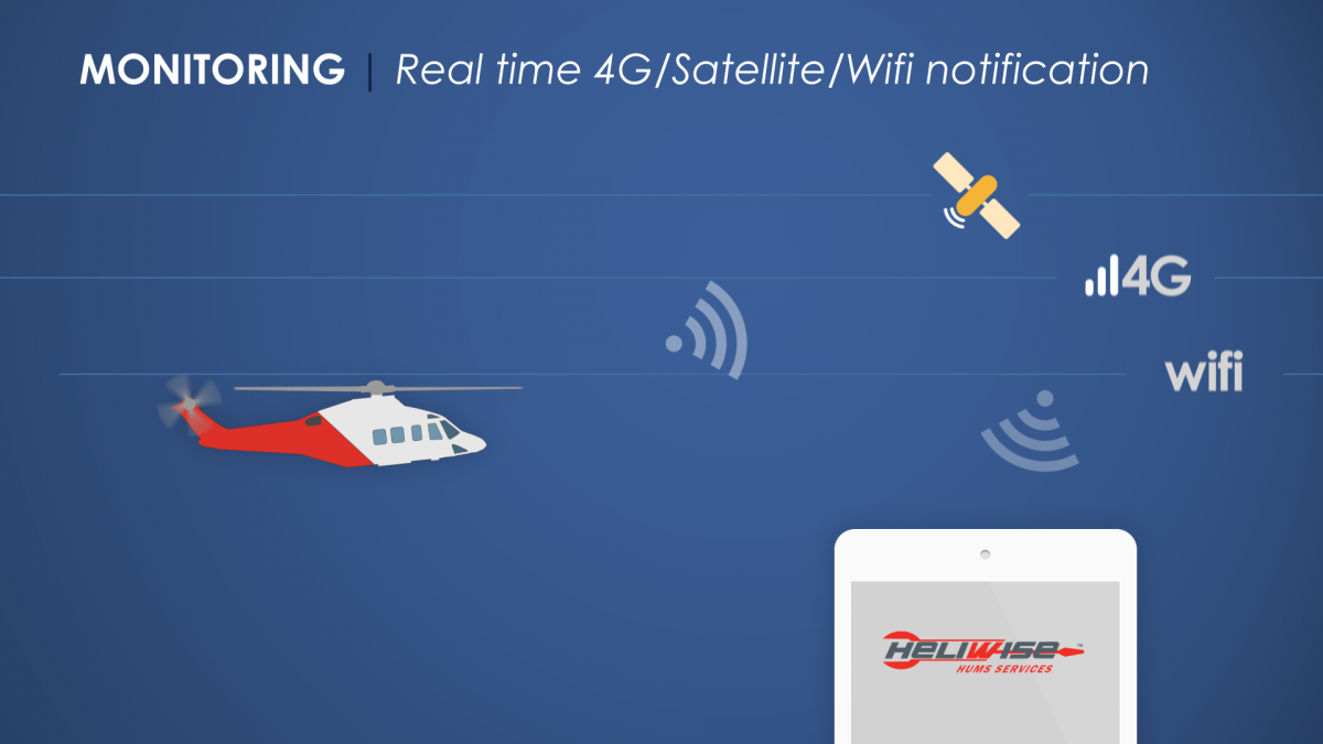 Graphic showing Heliwise real time 4G/satellite/wifi configuration